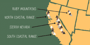 Mountain Ranges of the American West